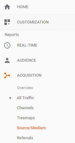 Acquisition Menu Google analytics