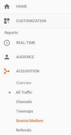 Acquisition Menu Google analytics